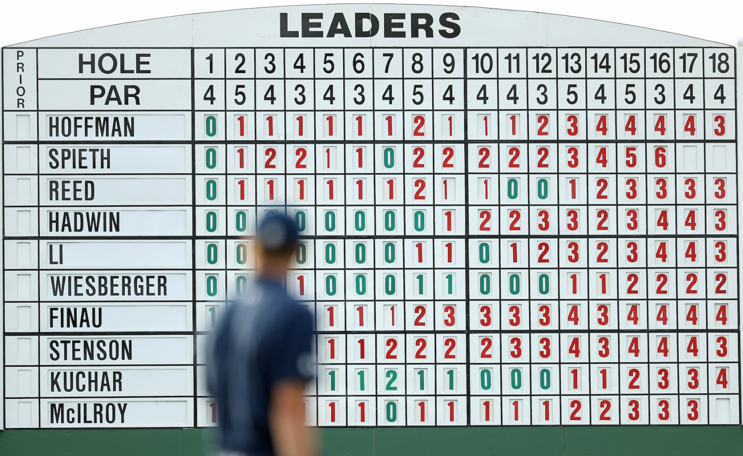 2018 Masters Tournament: Round 1 - Leaderboard on No. 17